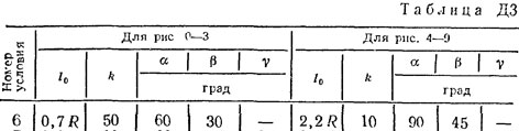Solution V06 D3, reshebnik termehu Targ SM 1982