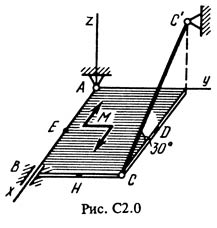 Solution C2 Option 06 (Fig. Usl.6 0) termehu Targ 1988