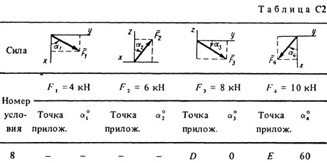 Solution C2 Option 28 (Fig. 2 conv. 8) termehu Targ 1988