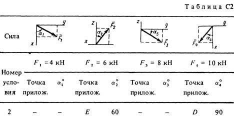 Solution C2 Option 62 (Fig. 6 conv. 2) termehu Targ 1988