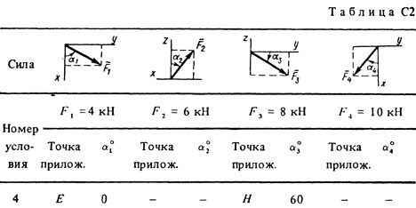 Solution C2 Option 64 (Fig. 6 cond. 4) termehu Targ 1988