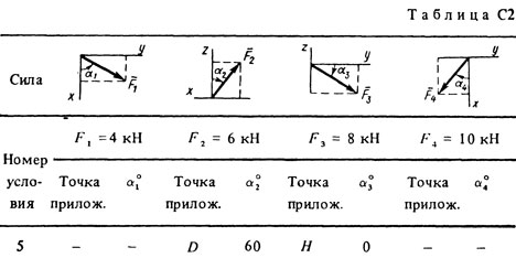 Solution C2 Option 65 (Fig. 6 cond. 5) termehu Targ 1988