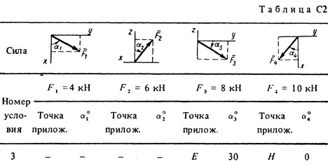 Solution C2 Option 73 (Fig. 7 cond. 3) termehu Targ 1988