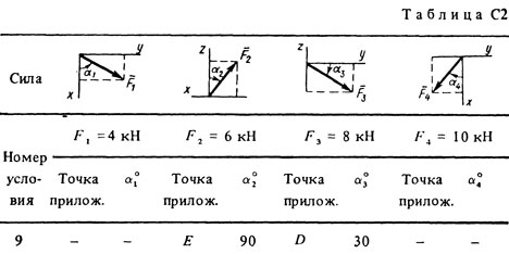 Solution C2 Option 79 (Fig. 7 conv. 9) termehu Targ 1988