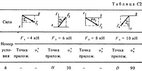 Solution C2 Option 86 (Fig. 8 cond. 6) termehu Targ 1988