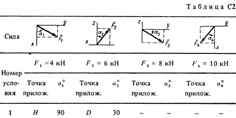 Solution C2 Option 91 (Fig. 9 conv. 1) termehu Targ 1988