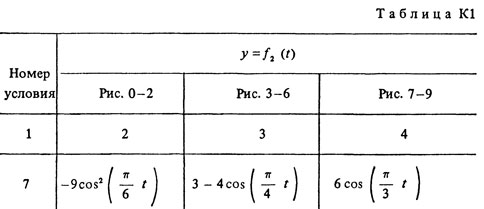 Solution K1 Option 17 (Fig. 1 conv. 7) termehu Targ 1988