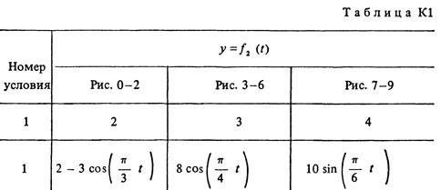 Solution K1 Option 61 (Fig. 6 conv. 1) termehu Targ 1988