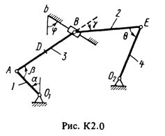 K2 Option 08 (Fig. 0 cond. 8) decision termehu Targ 1988