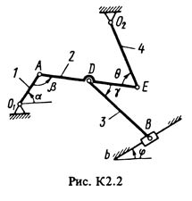 K2 Option 23 (Fig. 2 cond. 3) decision termehu Targ 1988