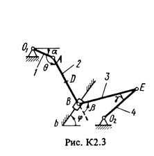 K2 Option 35 (Fig. 3 conv. 5) decision termehu Targ 1988