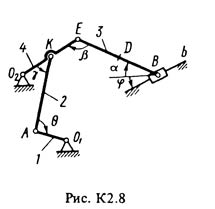 K2 Option 85 (Figure 8 cond. 5) decision termehu Targ 1988