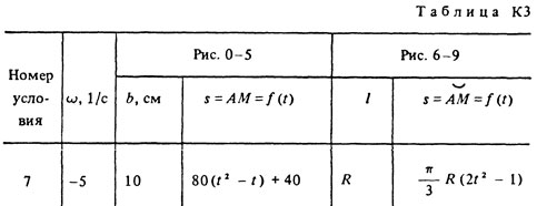 Solution of the K3 Option 07 (Fig. 0 cond. 7) Targ 1988
