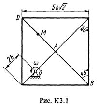 Solution of the K3 Option 15 (Fig. 1 conv. 5) Targ 1988