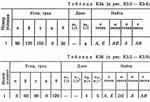 Решение контрольной К3 рис 2 усл 1 (вариант 21) Тарг 89