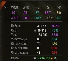 ✅WOT Farm silver credits + PTM + statistics from