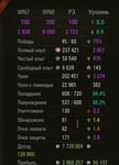 ✅WOT Farm silver credits + Missions + statistics