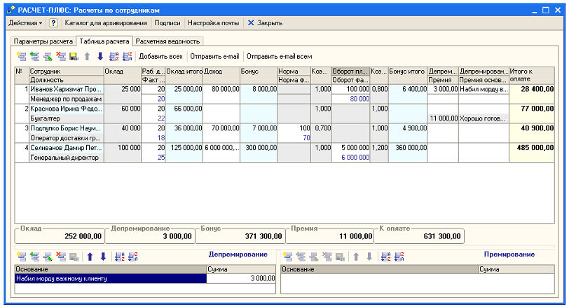 1C CALCULATION PLUS 8.2 Flexible payroll employees