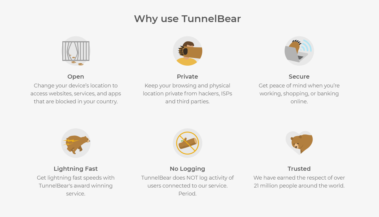 TUNNELBEAR VPN (AUTO RENEWAL) 🔒 [UNLIMITED+WARRANTY]