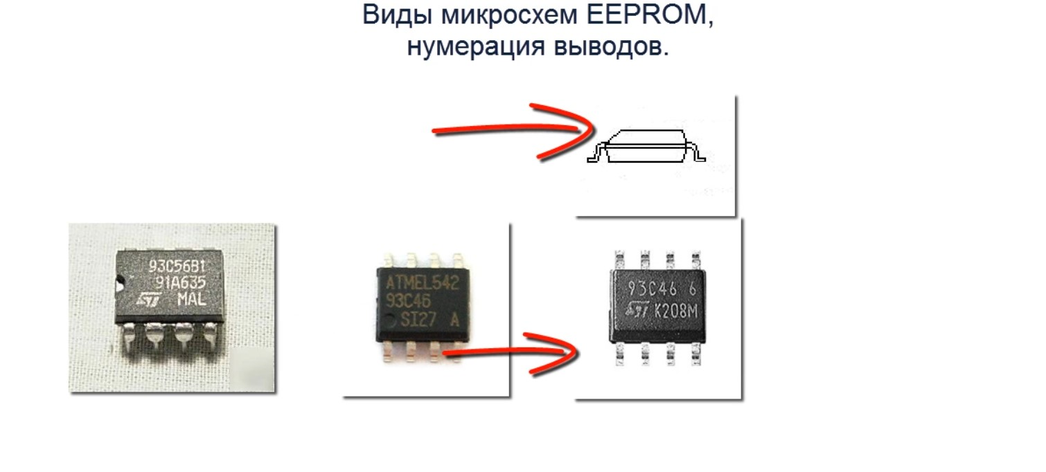 Course for beginners avtoelektronschikov (ICs)