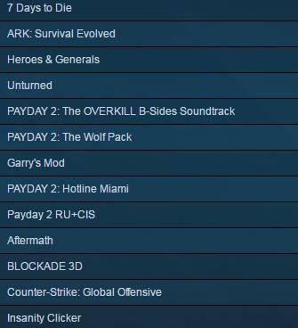 CS: GO + Prime (Rank: Silver 4/142 h )