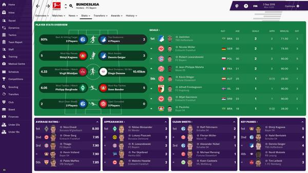 FOOTBALL MANAGER 2019 (STEAM) INSTANTLY + BONUS