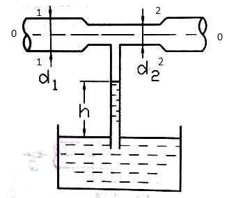 Tasks on hydraulics miscellaneous 9