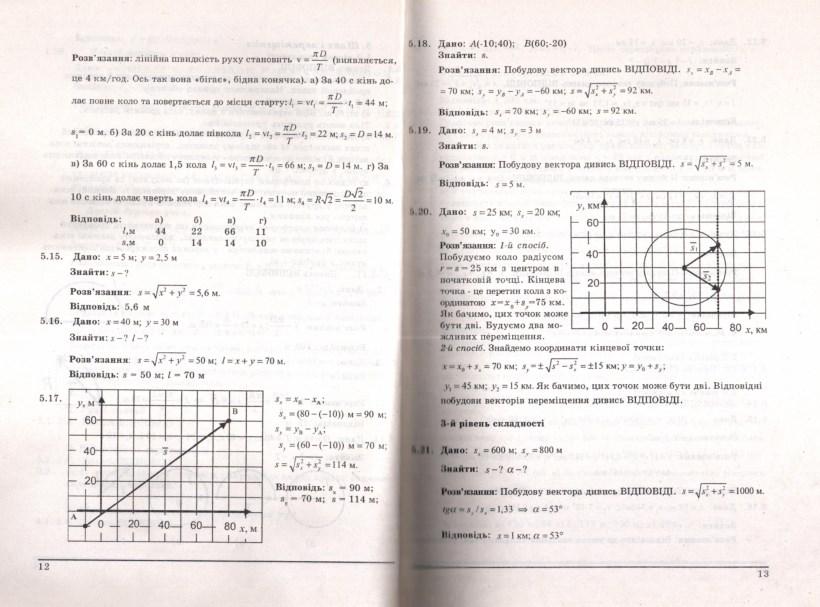 Збірник З Фізики 10 Клас Божинова Решебник