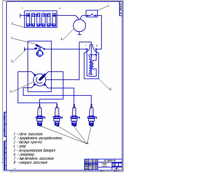 thesis: repair technology ignition system