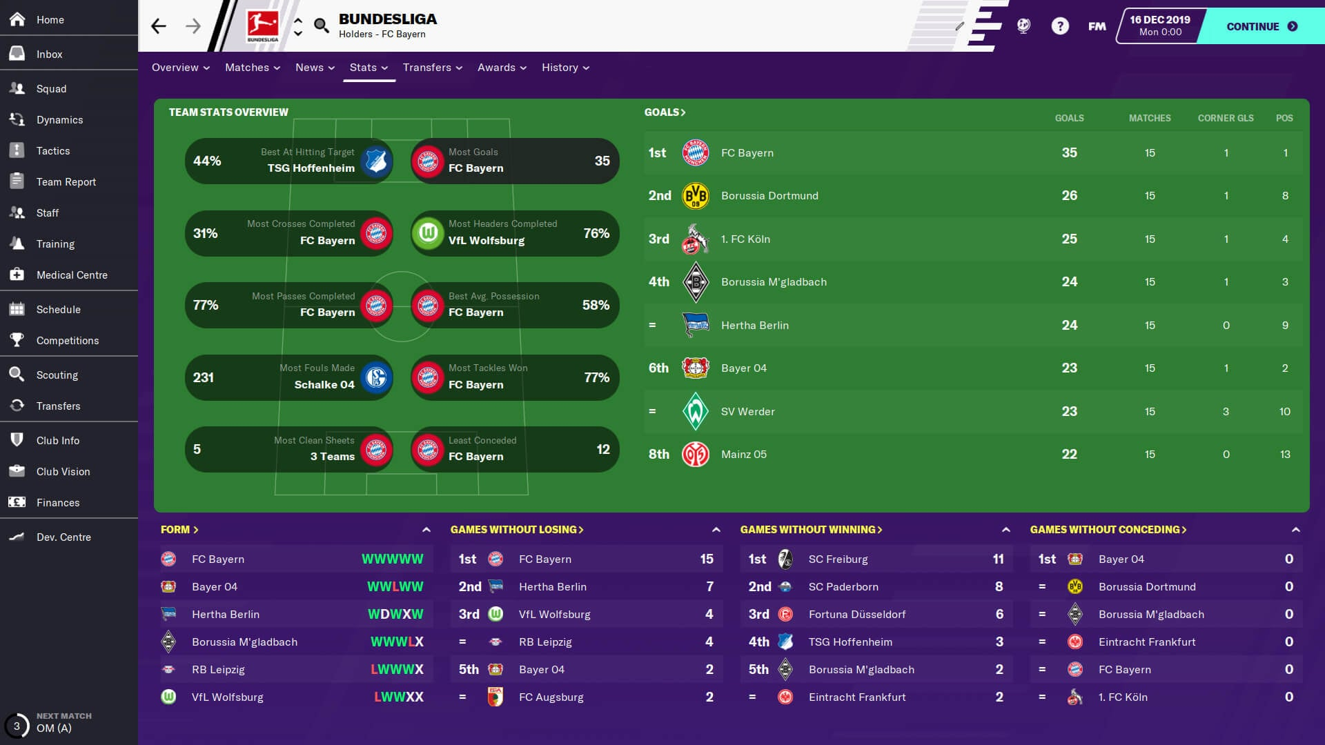 Football Manager 2020 - Epic Games account