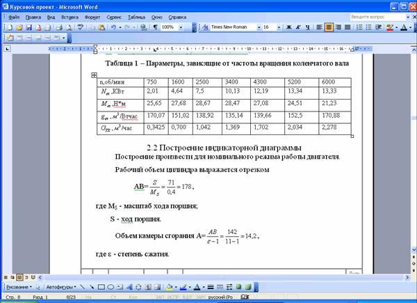 Курсовая работа Двигатель ВАЗ