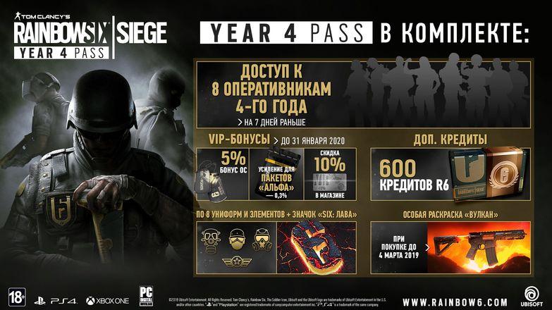Tom Clancy´s Rainbow Six: Siege (Gift) Year 4 Pass