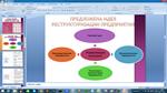 Диссертация: Финансовые аспекты управления предприятием