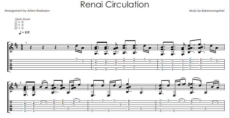 Renai Circulation - Fingerstyle notes+tabs