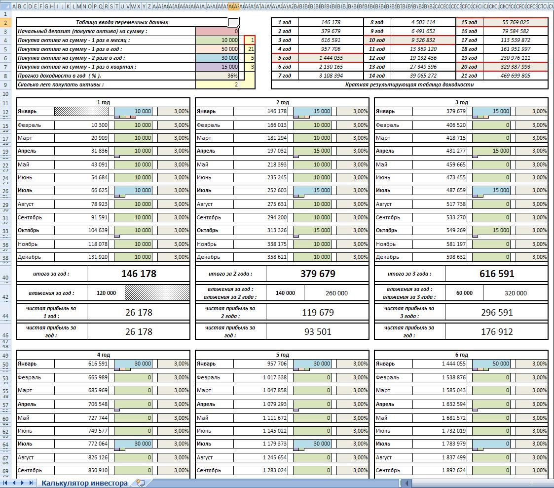 Investor calculator (trader) v1.0 2019