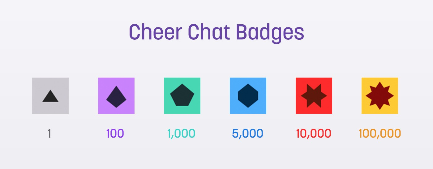 1000 Twitch Bits to Your Channel ✅