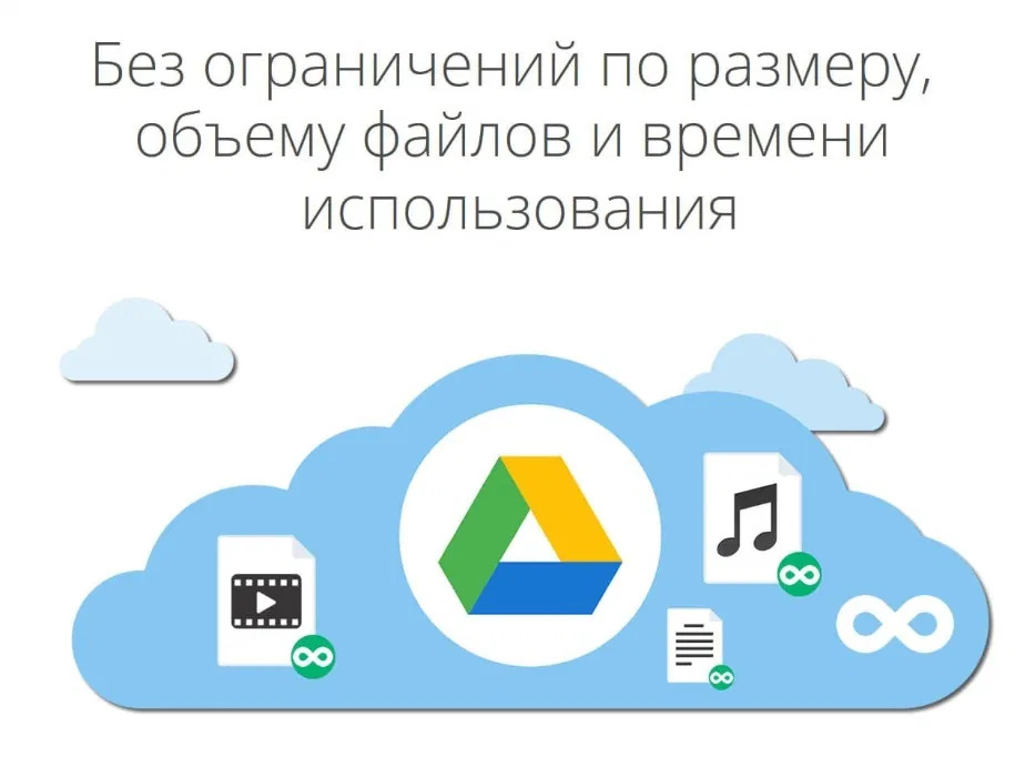 💿 Unlimited Google Drive (Cloud Storage) +Bonus🔥