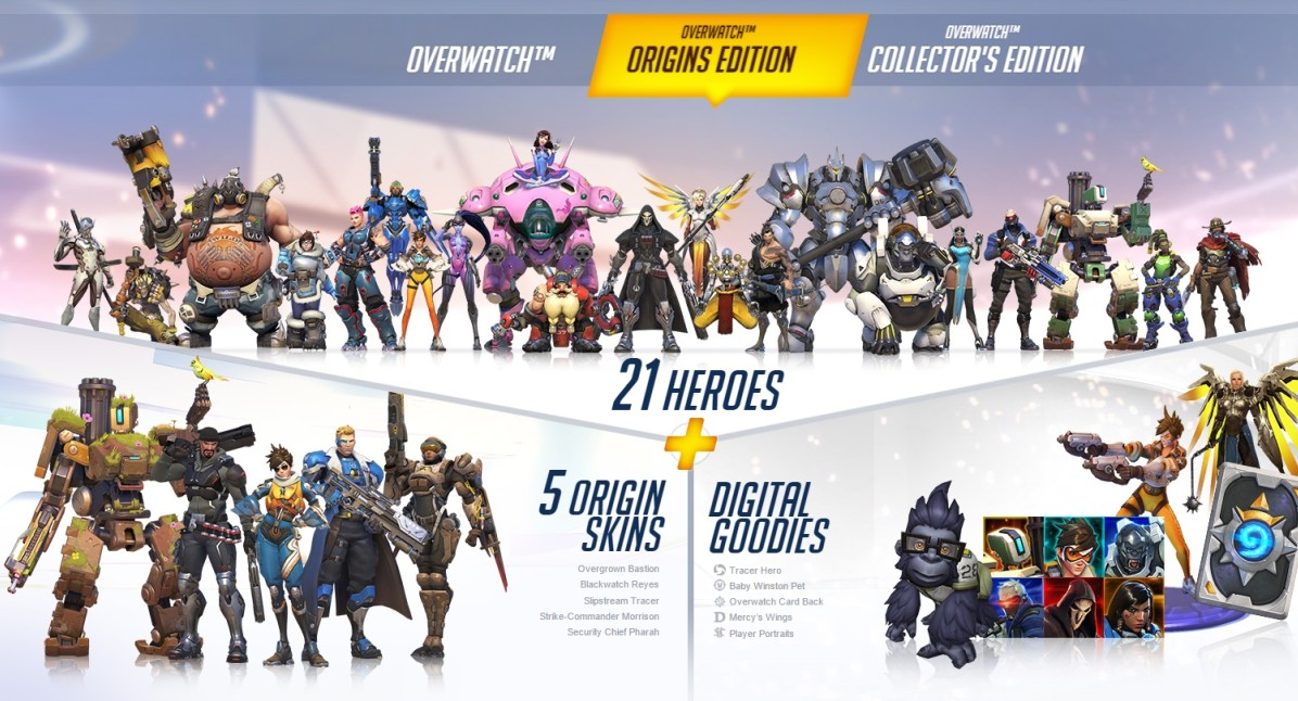 Overwatch (RU / EU, battle.net) Region Free