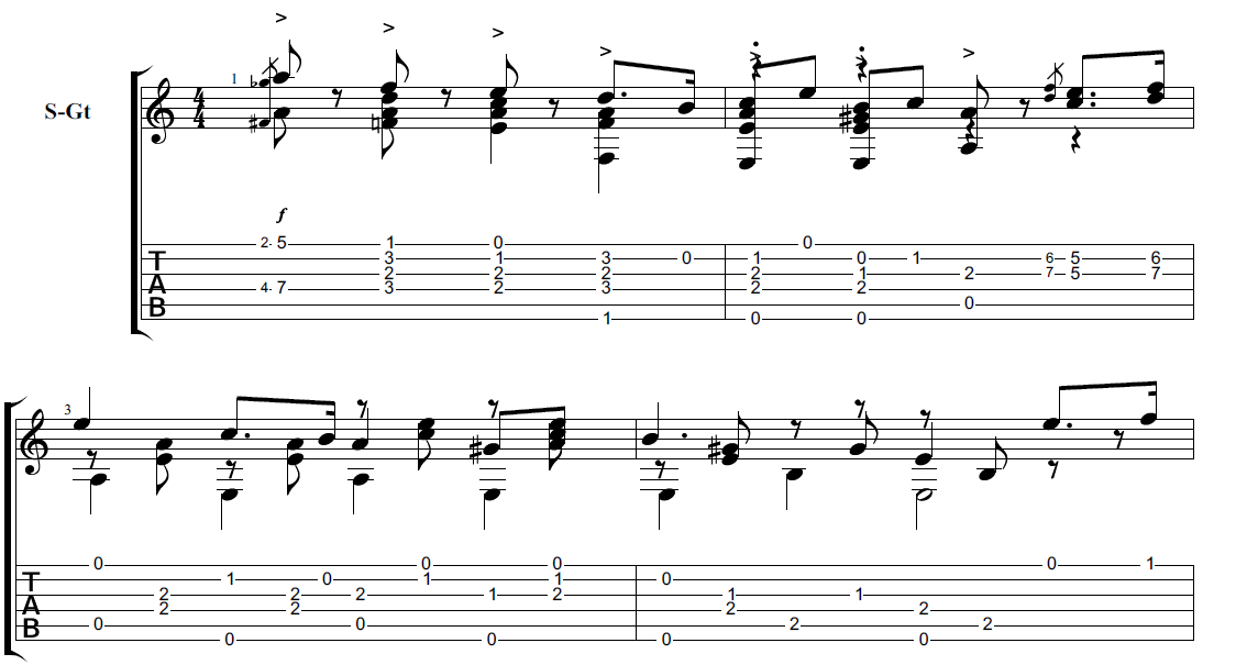 "Sheet music for guitar: the March ""Farewell of Slav"""